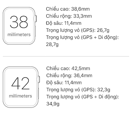Kích thước chi tiết hai phiên bản 38mm & 42mm của Series 3